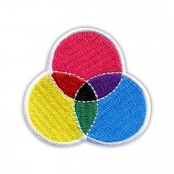 CMYK - a color model